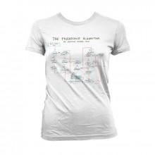 Dr. Sheldon Cooper´s Friendship Algorithm Dame T-skjorte