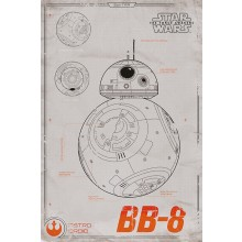 Star Wars Bb-8-Poster
